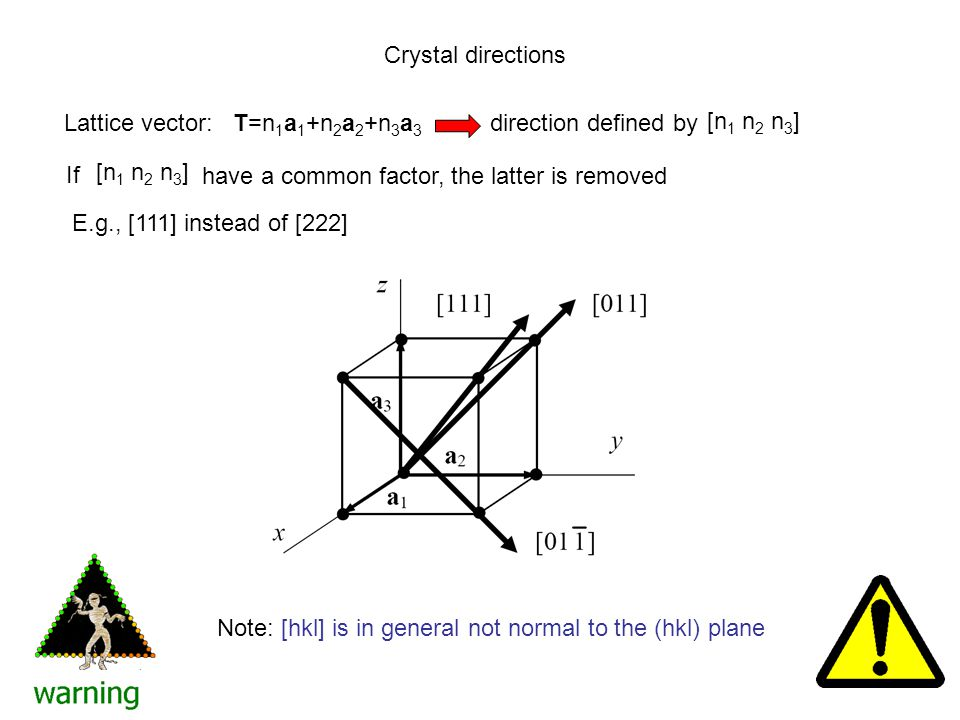 Crystal directions Lattice vector: T=n1a1+n2a2+n3a3. direction defined by. [n1 n2 n3] If. [n1 n2 n3]
